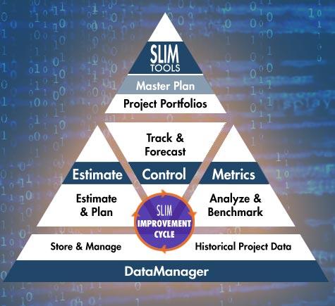 slim-cycle3